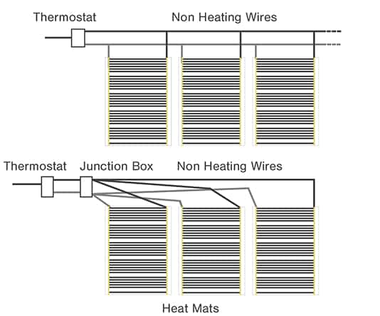 underfloor heating carbon film heat mat layout options