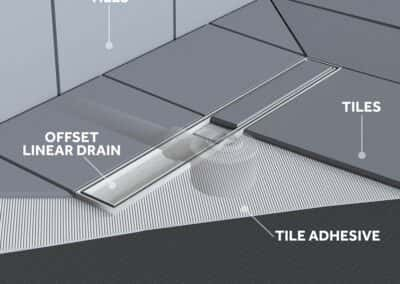 Shower Lay Wetroom Base Tray + Fast Flow Linear Drain